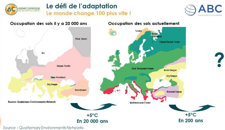 Comparaison de l'occupation des sols il y a 20 000 as et actuellement