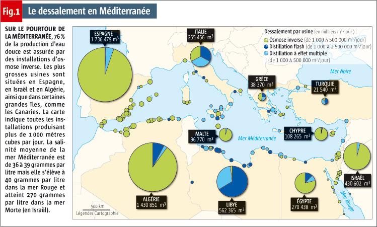 Carte du dessalement en Méditerranée