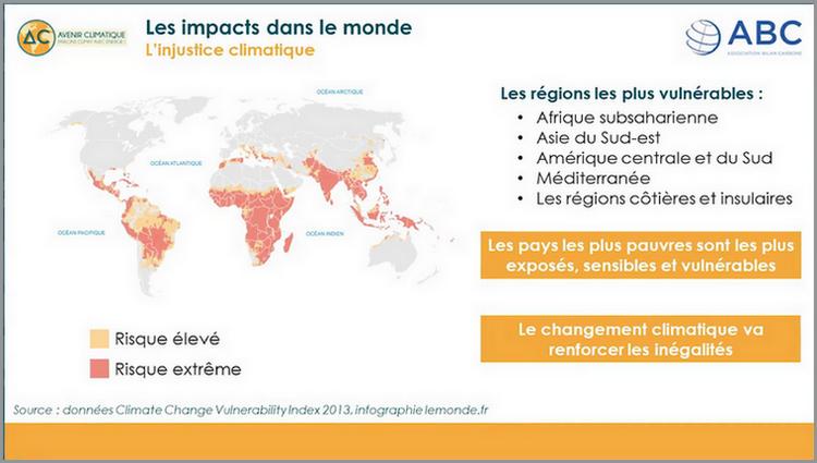 L'injustice climatique : les impacts dans le monde