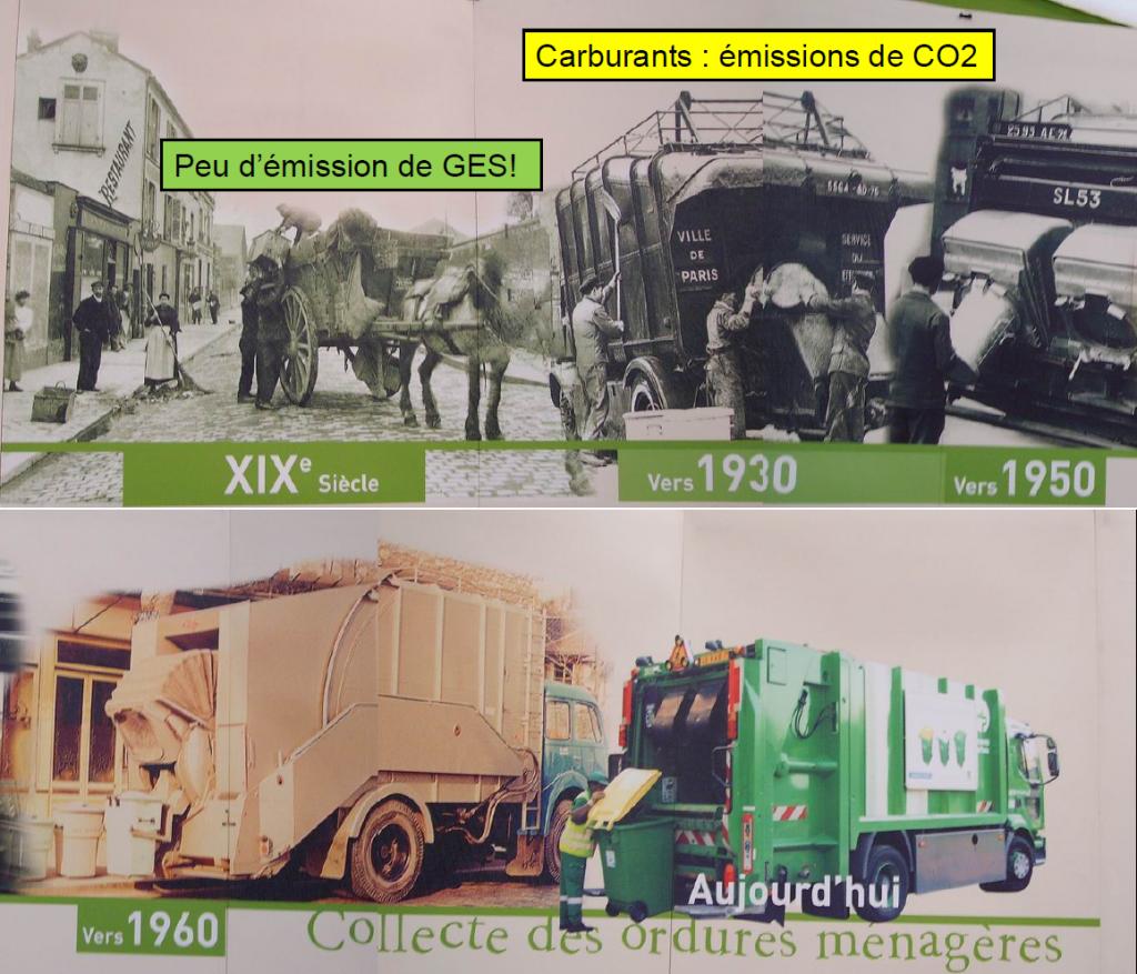 Empreinte carbone déchets - les émissions de gaz à effet de serre liées au transport des déchets