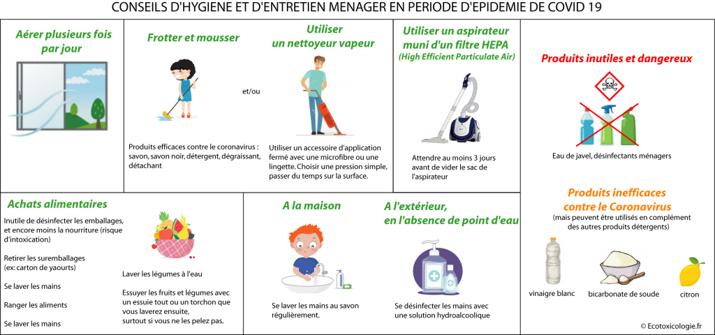 Conseils d'entretien ménager pendant le covid-19 - Alternatives aux désinfectants